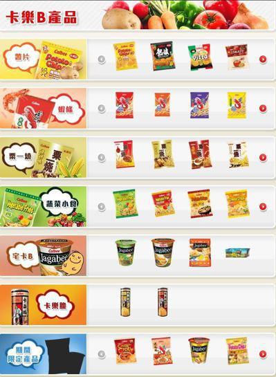 卡樂B經典零食。圖/香港01提供