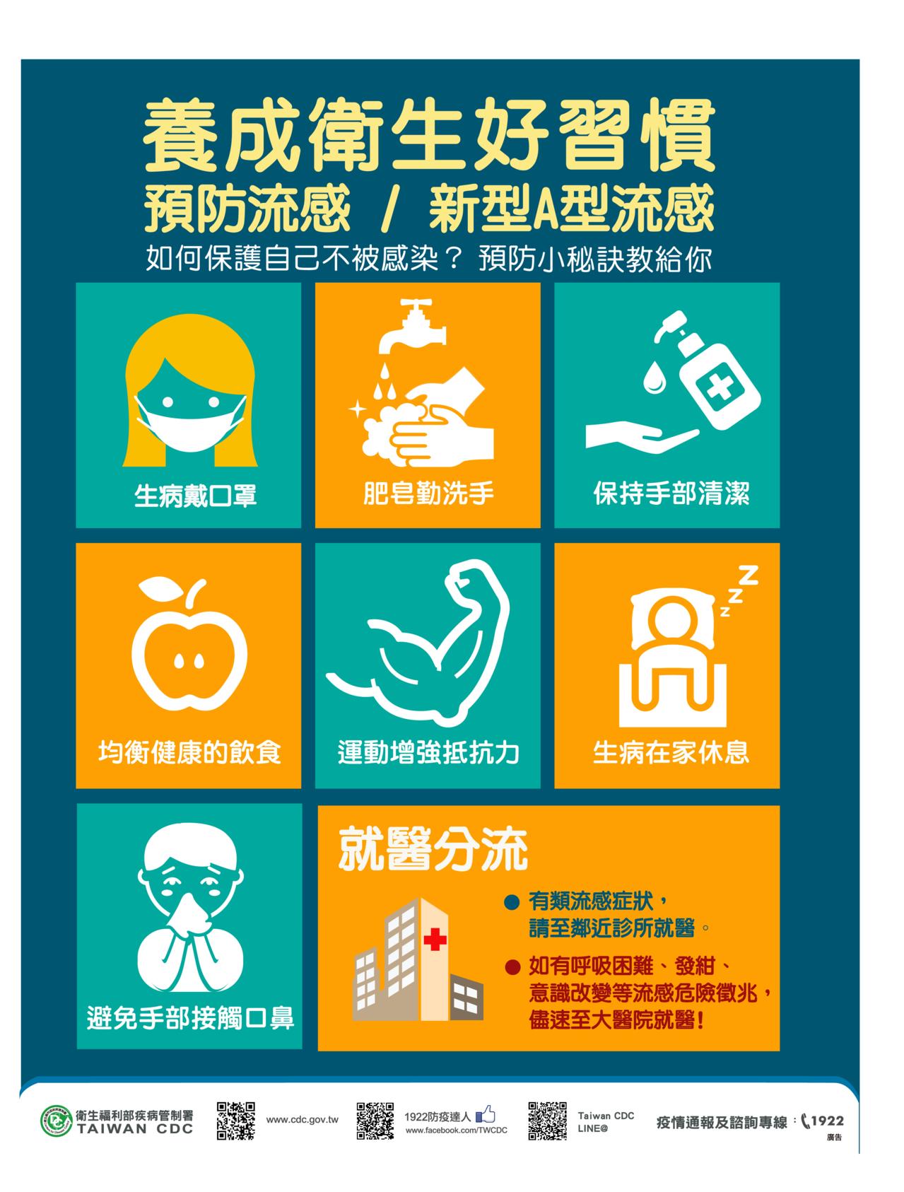 養成衛生好習慣,才能預防流感及新型A型流感。 圖/疾管署提供