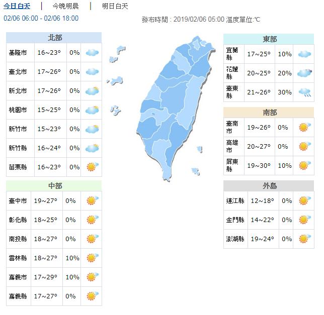 今天白天各地天氣。圖/氣象局提供