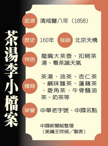 茶湯李小檔案 圖/中國新聞組