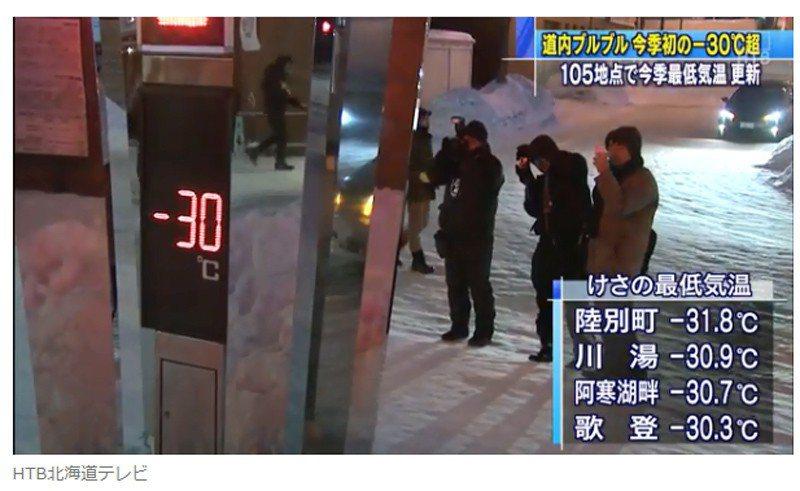 日本北海道今天出現攝氏零下31.8度的低溫。圖擷自北海道電視台