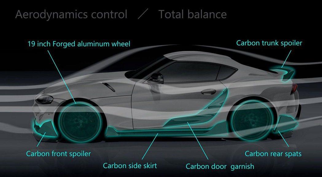 完整Toyota GR Supra Performance Line Conce...