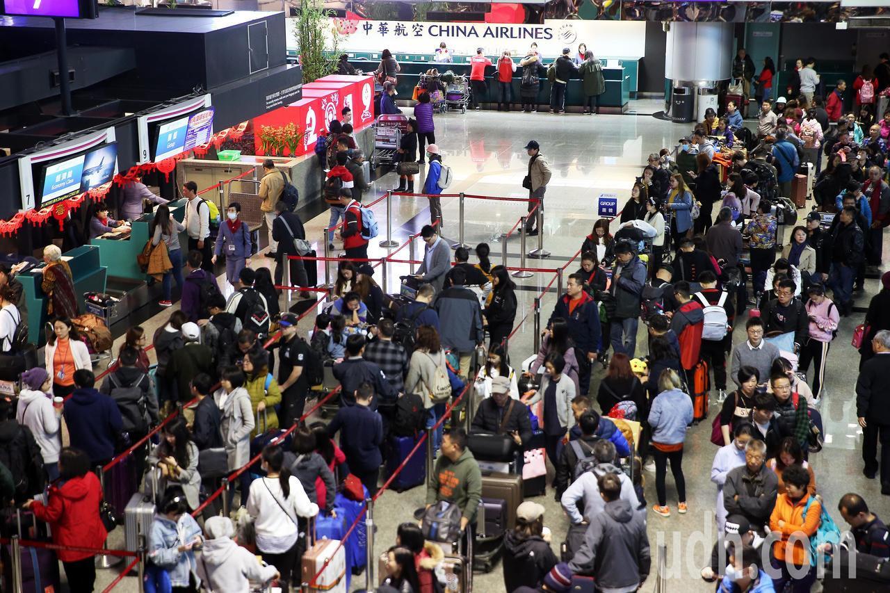 桃園機場公司表示,昨天春節9天連假收假,實際旅客總數15萬9720人次,創下機場...