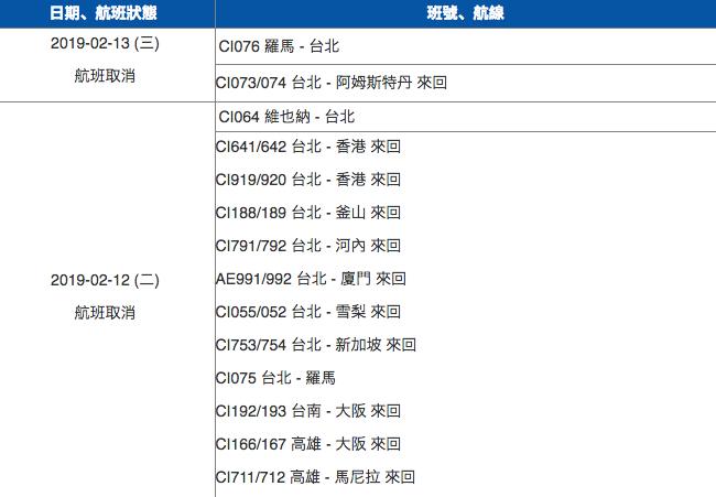 華航預估明天取消22航班。圖/取自華航官網