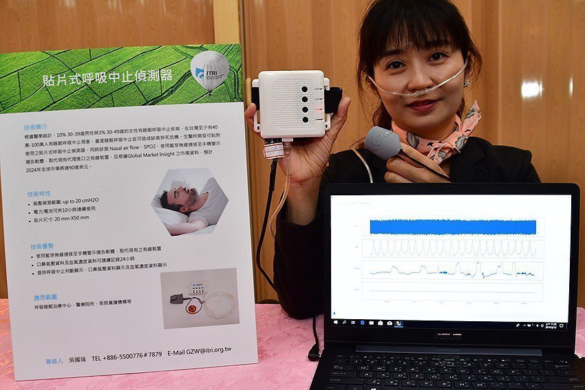 未來將導入「貼片式呼吸中止偵測器」等,可偵測患者的血氧、心率與呼吸狀況,在家或照...