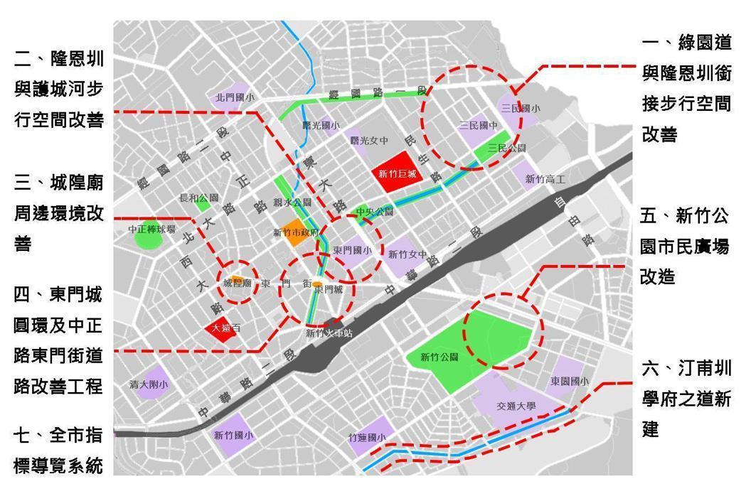新竹市步行城市計畫含有七項提高城市可步行性的政策。 製圖/劉祐任