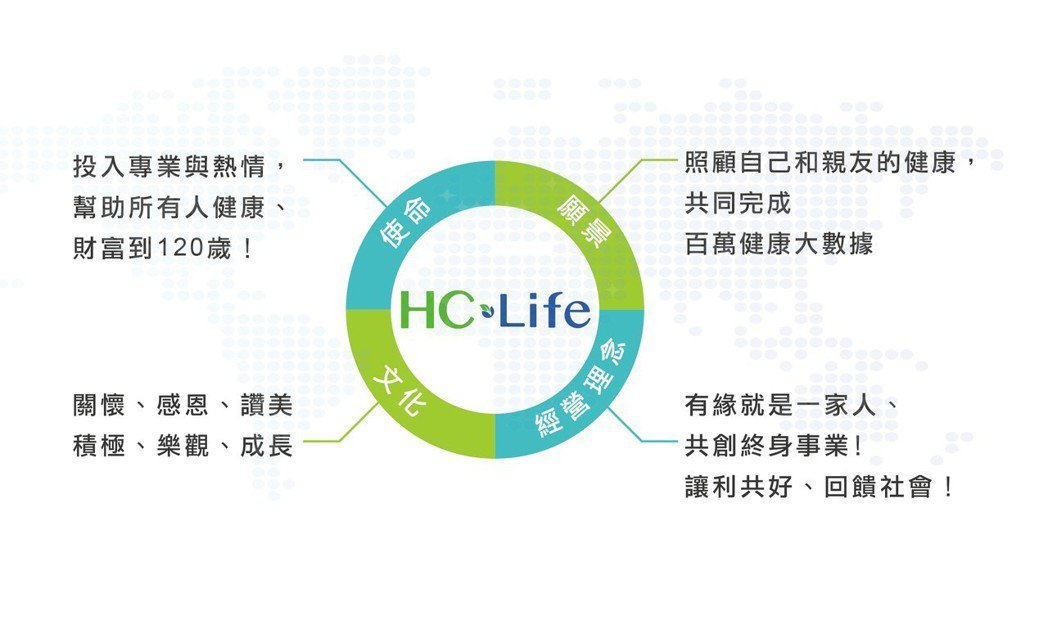 康見精準健康管理集團文化。 康見精準健康管理集團/提供