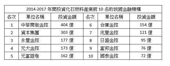 350台灣/提供