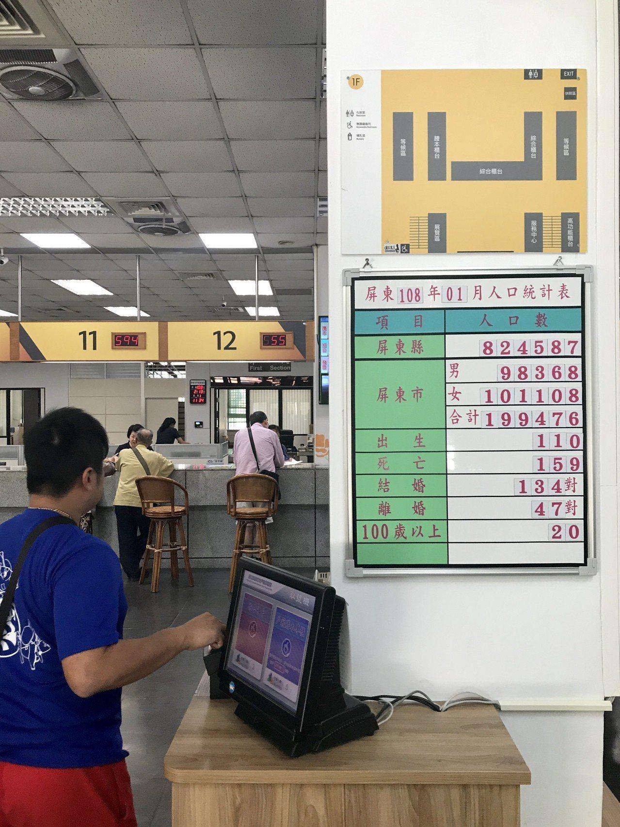 截至今年一月為止,屏東市總人口數共199476人。記者江國豪/攝影