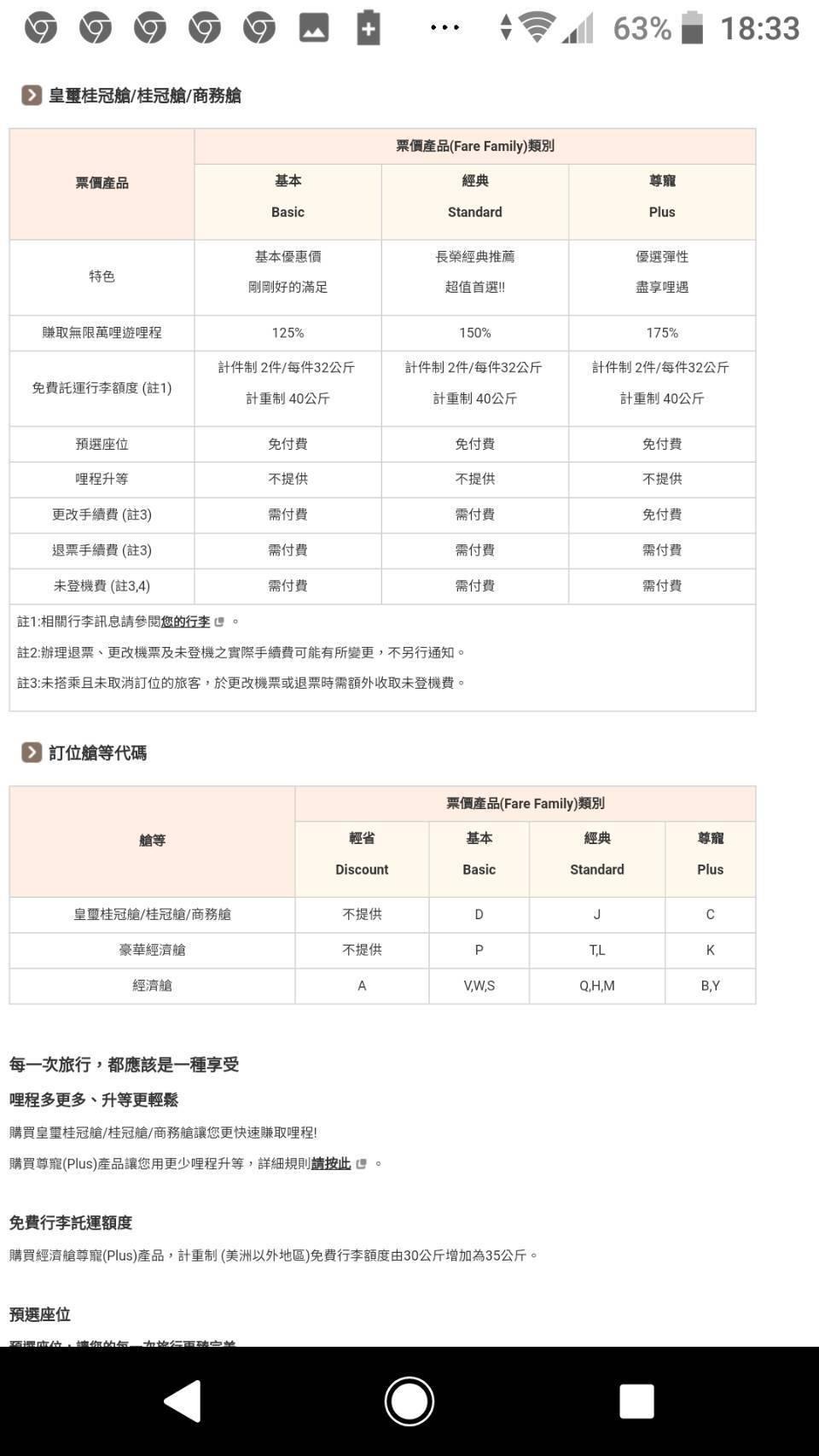 皇璽桂冠艙/桂冠艙/商務艙各項新付費概況。