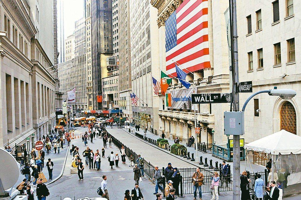 全球股市延續元月行情,成熟市場表現強,美國基金尤其出色。