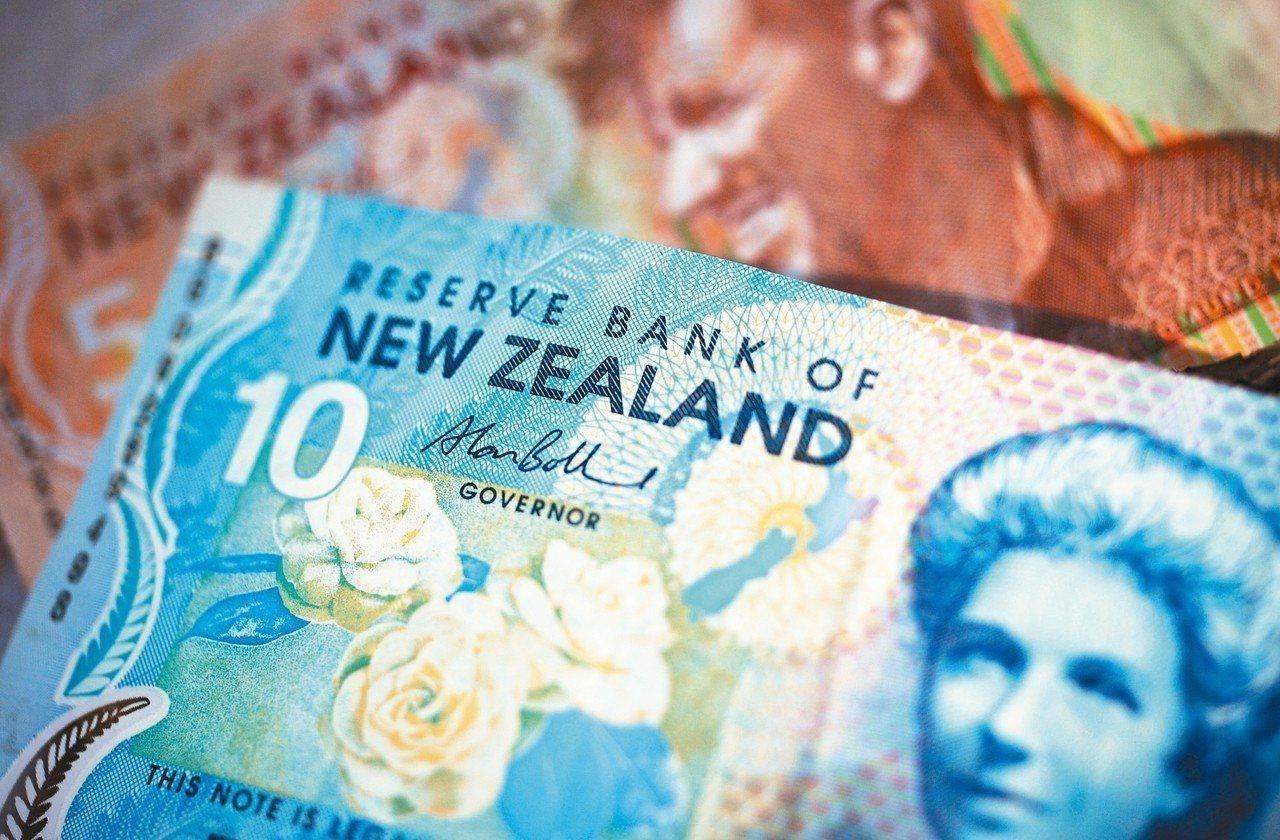 紐西蘭央行13日維持基準利率不變,預示持續按兵不動到明年底,紐元應聲竄升1.6%...