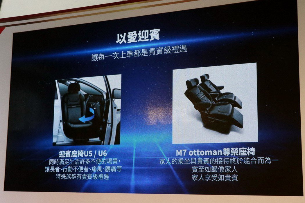LUXGEN旗下車款U5、U6將全新搭載貴賓級禮遇的「迎賓座椅」,M7 TURBO ECO HYPER則將採用全新第二排獨立雙座「Ottoman 座椅」。 記者陳威任/攝影