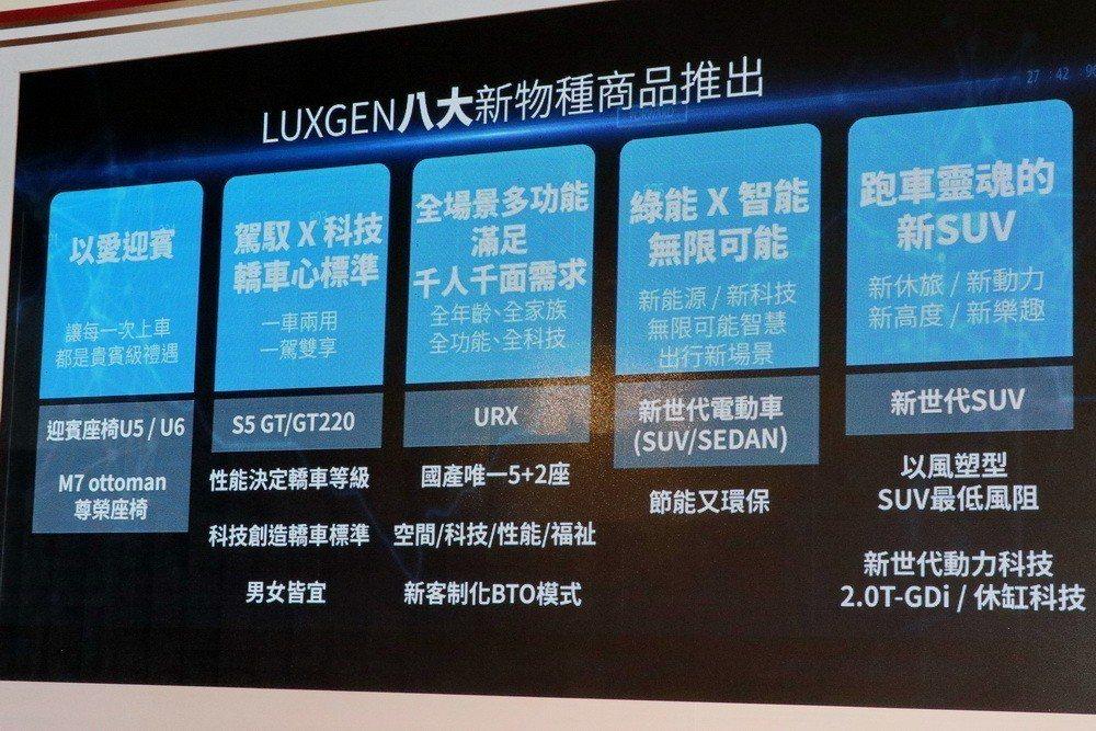 LUXGEN將聚焦在消費者的用車習慣改變與新的核心科技所開發出的「八大新物種」,來滿足國內消費者多元生活應用場景的需求。 記者陳威任/攝影
