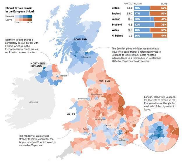 圖2:脫歐公投結果,在各區域內差異甚大 (圖片來源:www.nytimes.co...