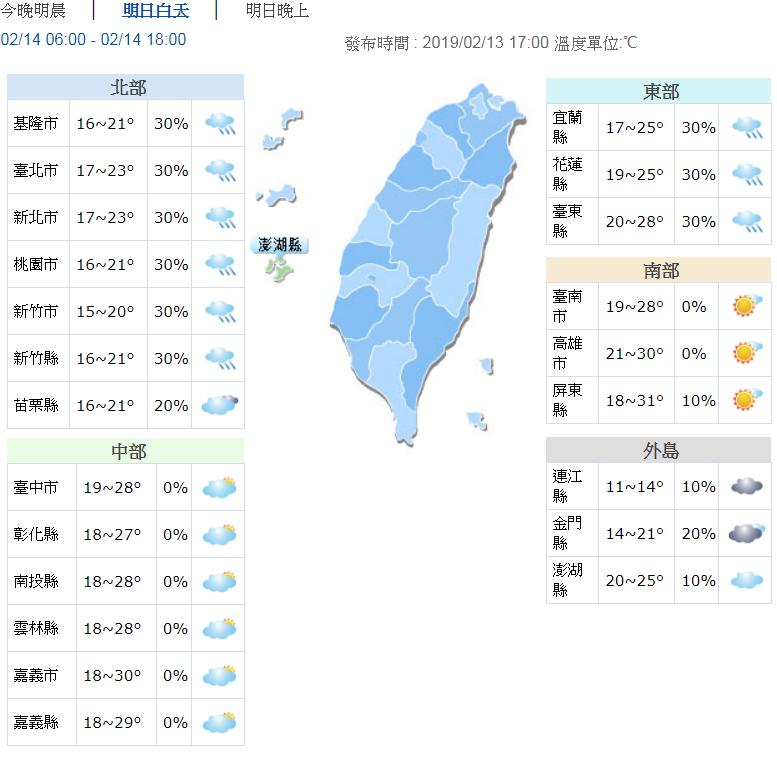 北台灣略回溫,中南部日夜溫差大。圖/氣象局提供