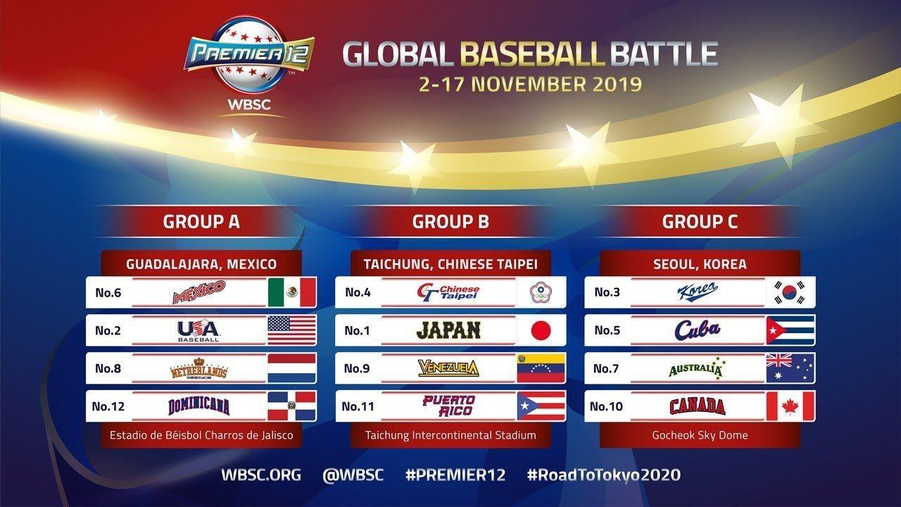 世界棒球12強賽分組。世界棒壘球總會/提供