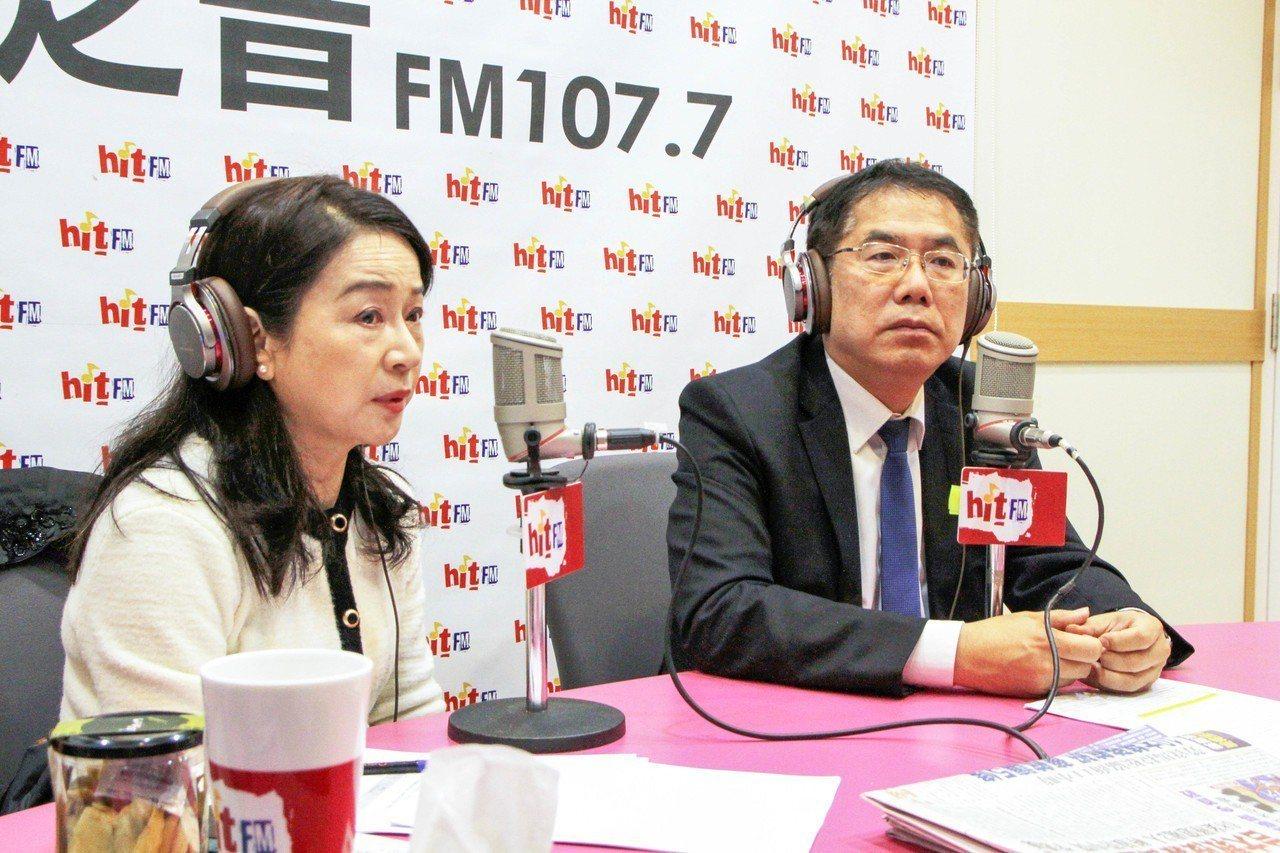 台南市長黃偉哲(右)今上午接受廣播節目訪問。圖/Hit Fm《周玉蔻嗆新聞》製作...