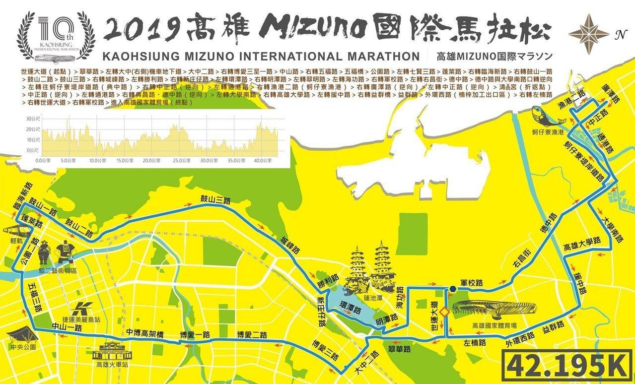 2019高雄國際馬拉松競賽路線圖。圖/高雄市警交大隊提供