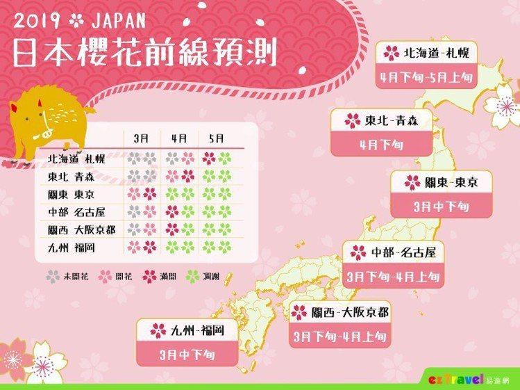 2019日本櫻花前線預測。圖/易遊網提供