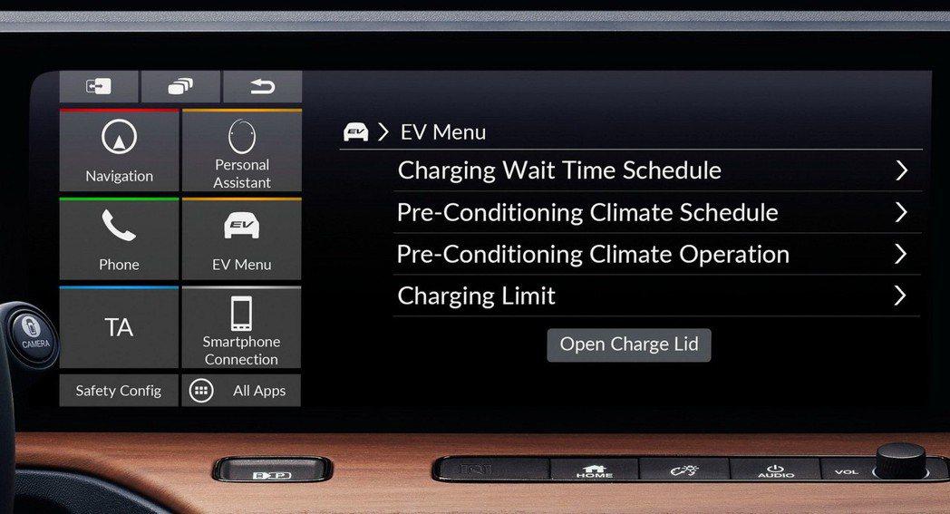即便有了寬大的螢幕,Honda Urban EV Prototype仍舊沒有捨棄...