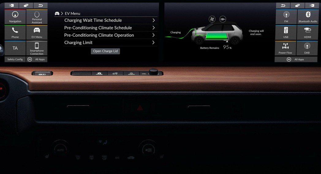 從Honda Urban EV Prototype的螢幕資訊看到,這款電動車還提...