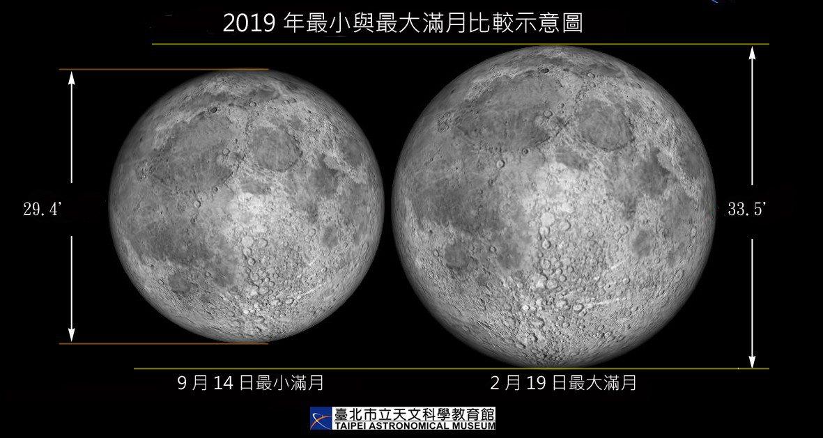 元宵節當天恰逢最大滿月,百年難得一見,下次要等到2081年。圖/台北市立天文館提...