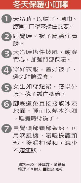 冬天保暖小叮嚀資料來源/陳建霖、黃國晉 整理/李樹人