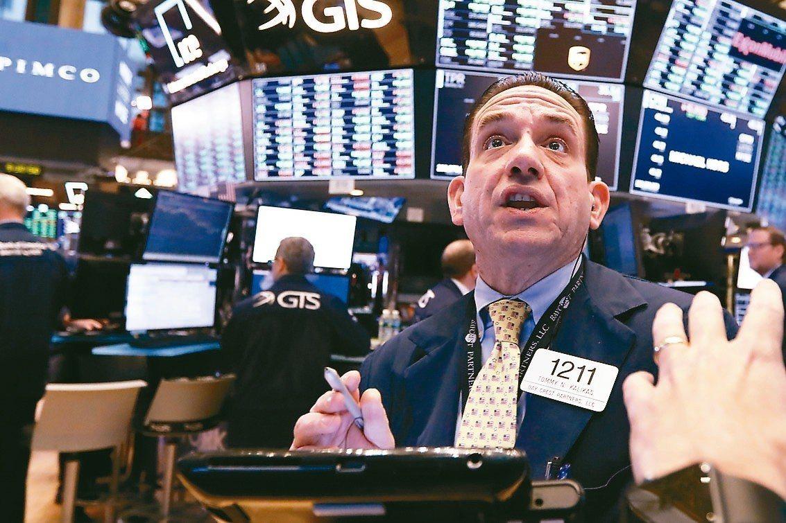 美股道瓊指數上周五大漲443.86點,法人認為有利台股戰半年線反壓,漲價題材股和...