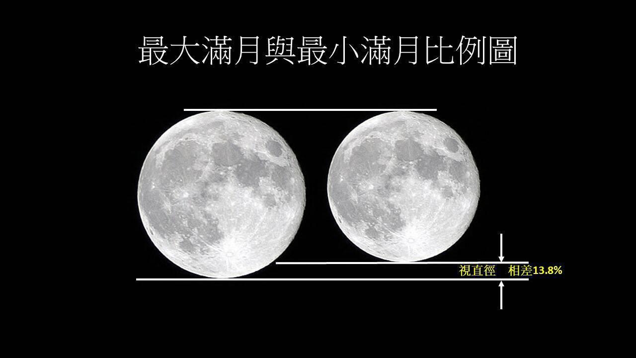 明晚將可見219年最大滿月。圖/氣象局提供