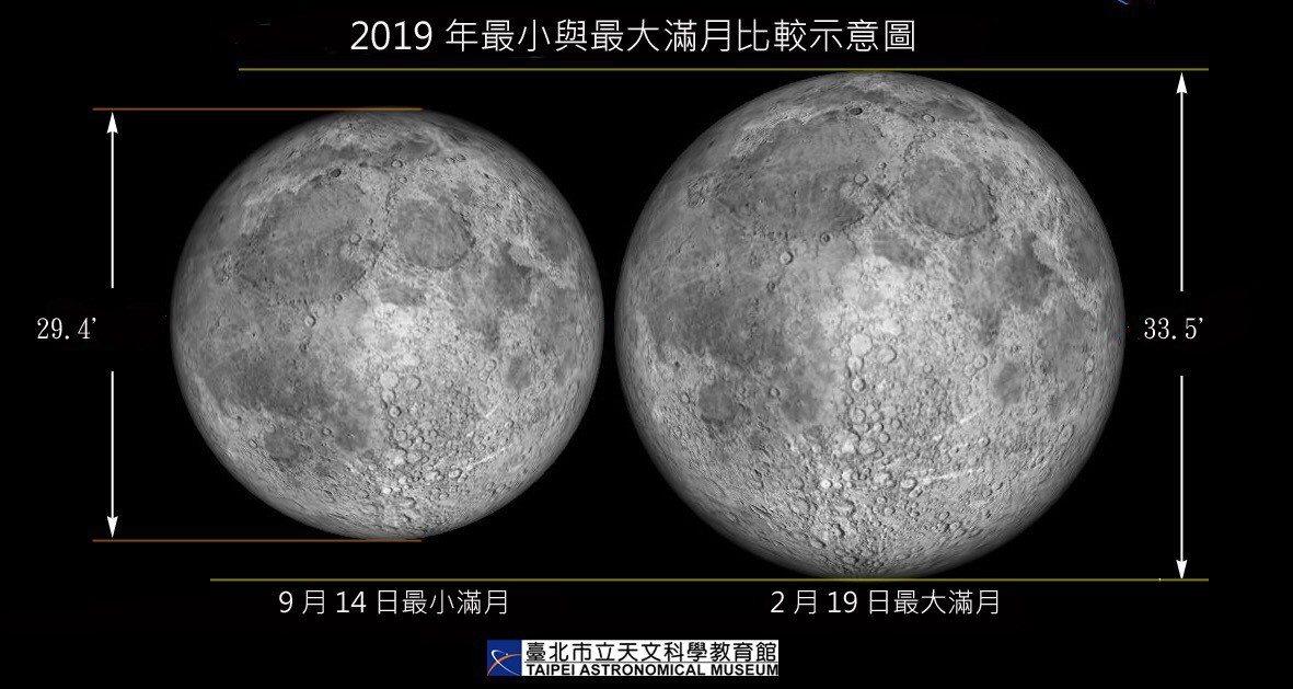 台北市立天文科學教育館表示,今年元宵是1900年至今最大的元宵滿月,錯過了就要再...