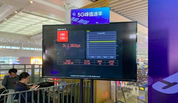 上海移動攜手華為向公眾展示5G DIS技術使能下1.2Gbps的網路峰值速率。照...