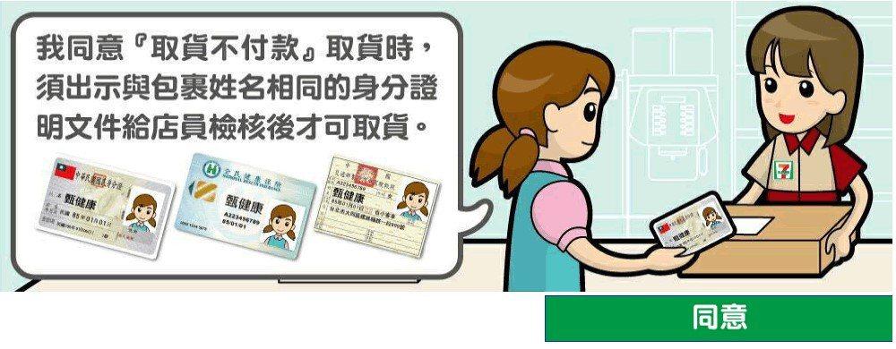 圖片來源/生活用品購物網