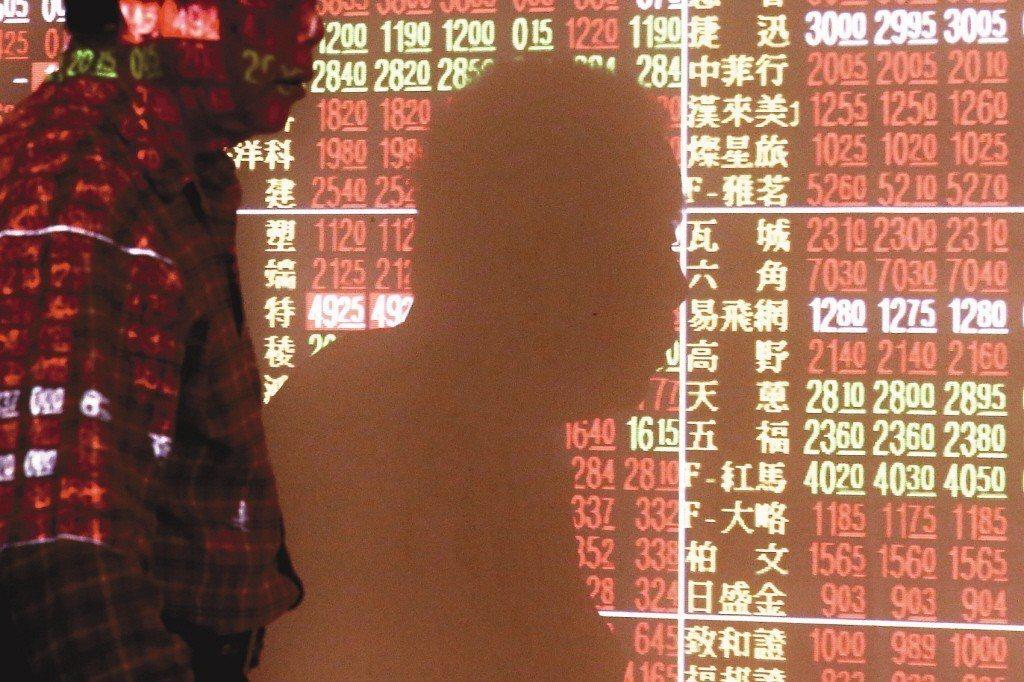 台股20日终場收盤指數收在今日最高10,272.46點,上漲120.2點。聯合報...