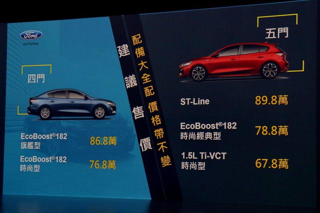 Ford Focus這次的價格帶與上一代相差不多甚至更便宜,但配備卻是大幅提升。...