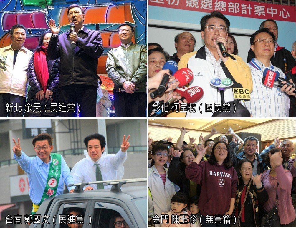 4席立委補選,最後結果韓流沒有攻破民進黨票倉,只有拿到彰化一席,民進黨則拿下新北...