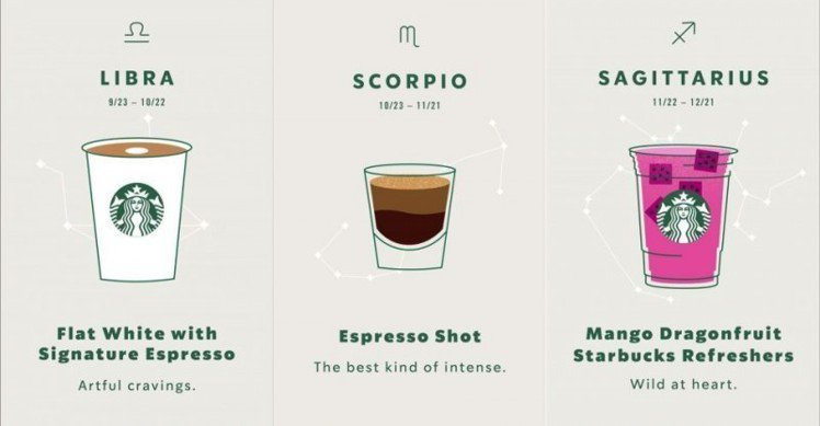 天秤座、天蠍座、射手座適合的飲品。圖/翻攝自Starbucks IG