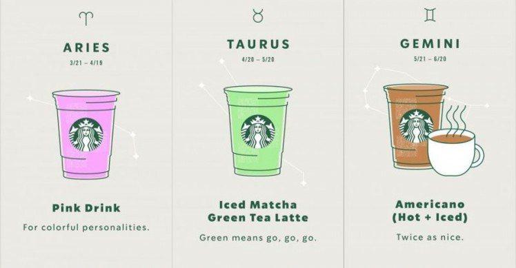 牡羊座、金牛座、雙子座適合的飲品。圖/翻攝自Starbucks IG