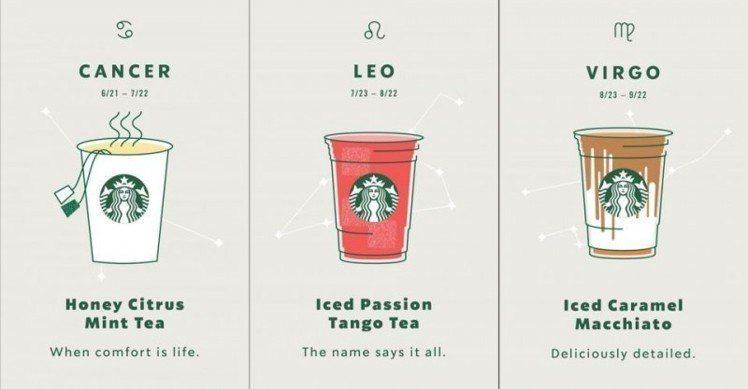 巨蟹座、獅子座、處女座適合的飲品。圖/翻攝自Starbucks IG