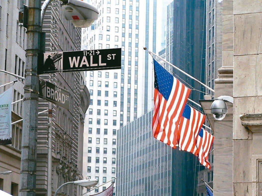 專家教戰,目前建議觀察高收益債五大重點,包括企業獲利、美國經濟成長、全球景氣、聯...