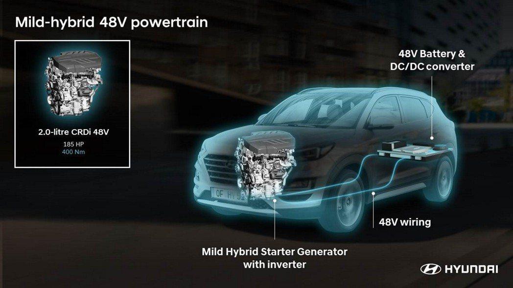 歐規Hyundai Tucson配置結合48V Mild Hybrid輕油電動力系統的2.0升CDRi柴油渦輪引擎,綜效馬力可達185hp。 摘自Hyundai