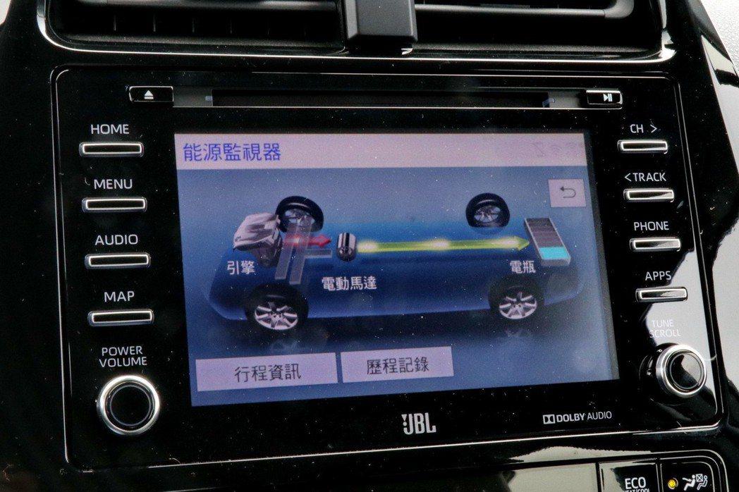 透過中控螢幕可以知道能源管理情況。 記者陳威任/攝影
