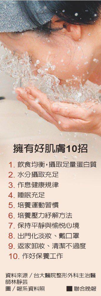擁有好肌膚10招資料來源/台大醫院整形外科主治醫師林靜芸圖/報系資料照