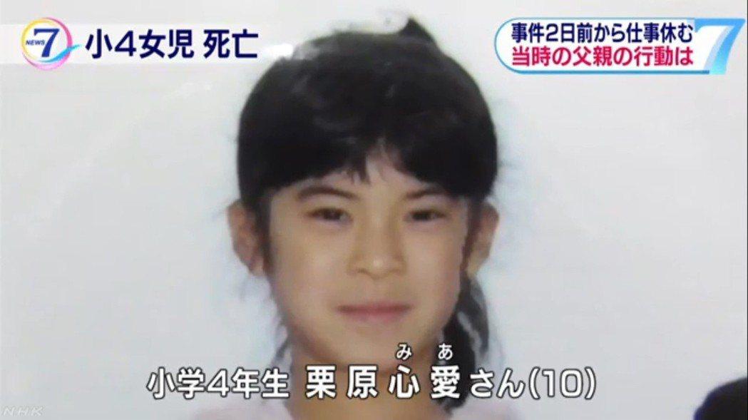 日本「小4虐死案」:小學4年級的女童栗原心愛虐待死事件,再度凸顯日本社會底層的悲...