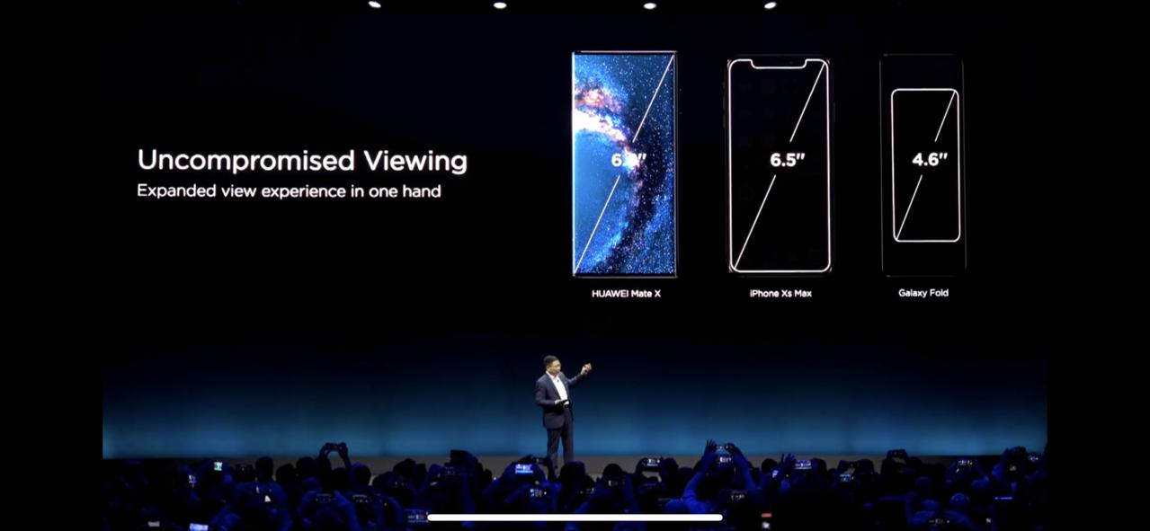 即使摺疊起來,Mate X的螢幕也比iPhone XS Max還要大。圖/摘自發...