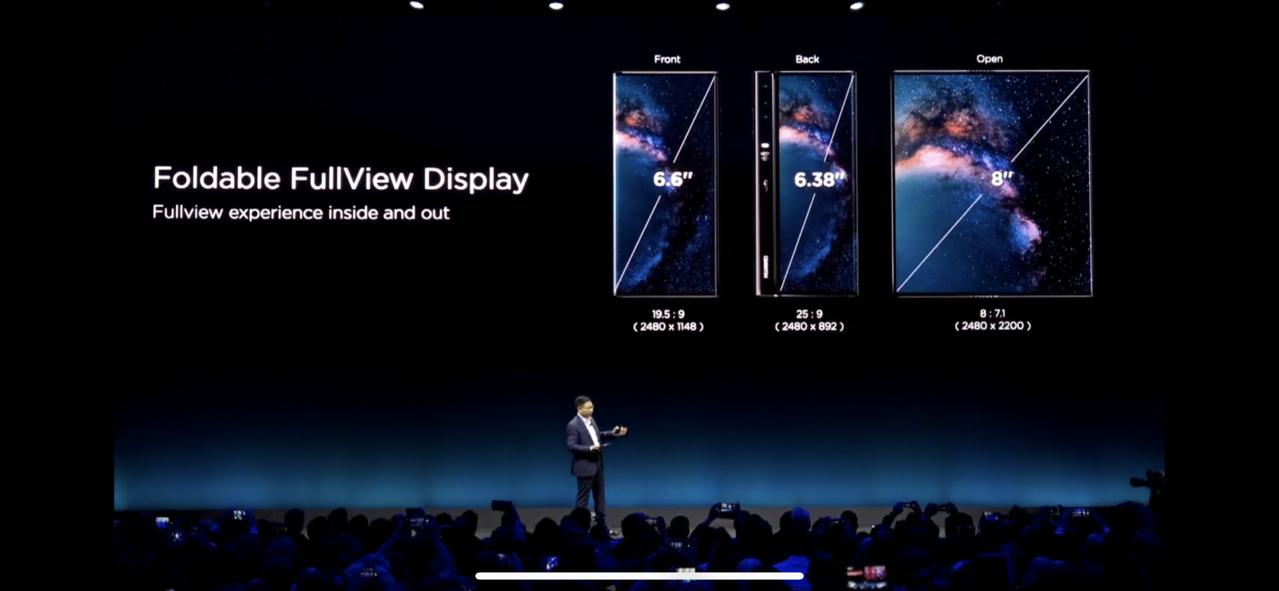 Mate X打開後可變成8吋大螢幕。圖/摘自發表會