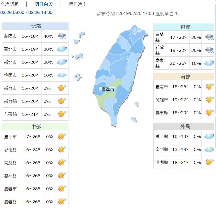 雨停了!東北季風減弱,明天各地回溫。圖╱ 氣象局提供