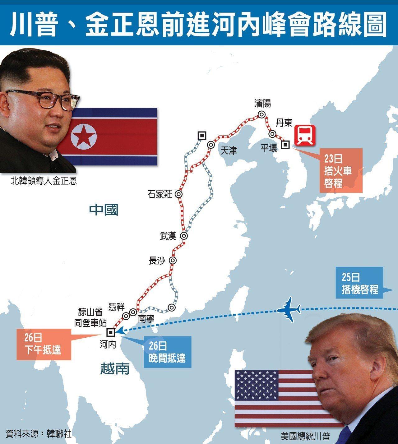 美國總統川普和北韓國務委員長金正恩第二次峰會將於27日至28日舉行。圖/聯合新聞...