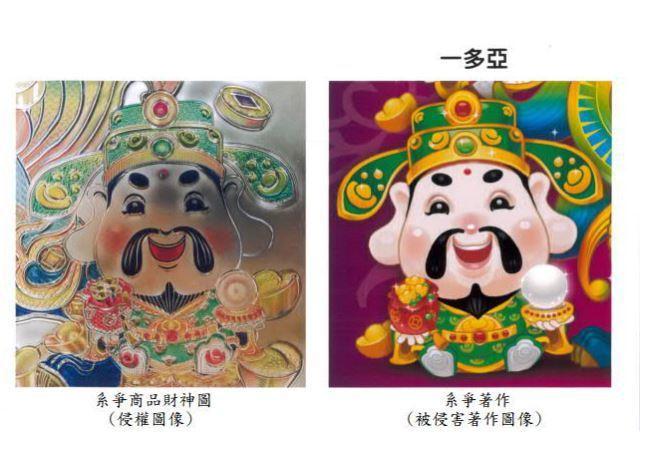 爆出侵權爭議的五路財神圖象,右為一多亞文化事業有限公司的原著圖像,左為九陽股份有...