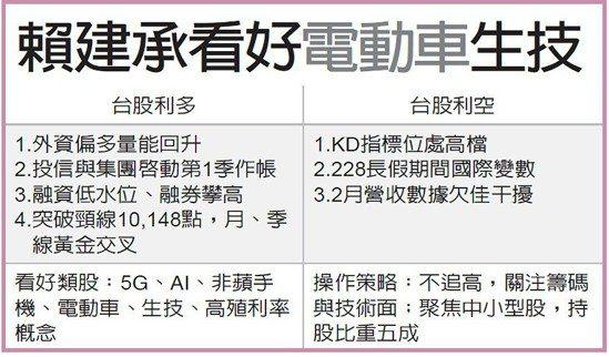賴建承看好電動車生技 圖/經濟日報提供